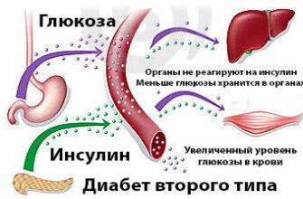 Древний рецепт поможет держать сахар в норме. Или как вылечить сахарный диабет. Подробнее в видео.
